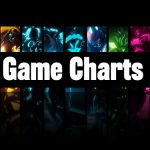 game-charts